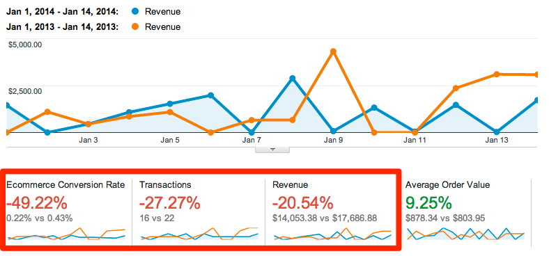 Ecommerce_Overview_-_Google_Analytics-4