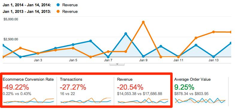 Ecommerce_Overview_-_Google_Analytics-4