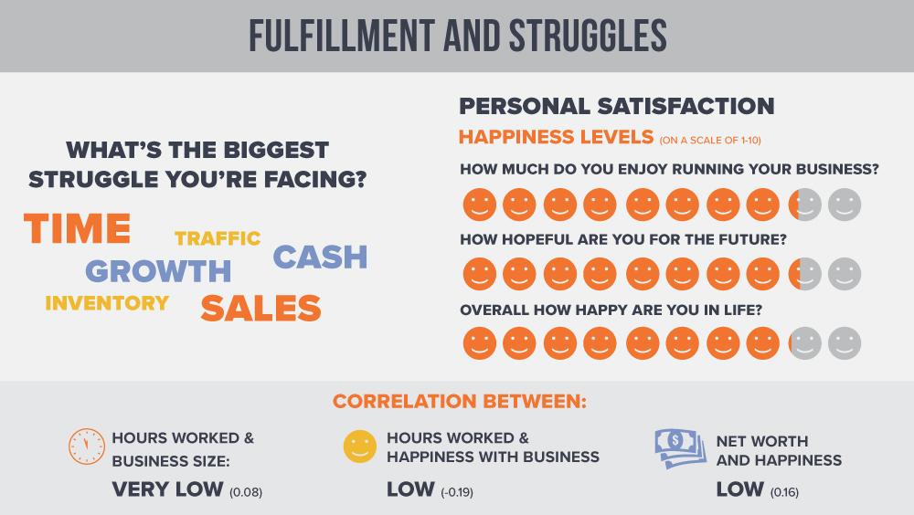 Fulfillment-and-struggles-edit