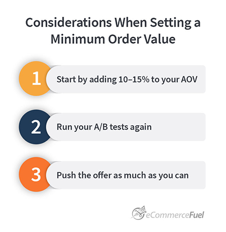 considerations minimum order