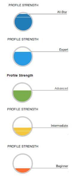 5 Linkedin Profile Strengths