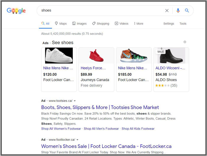 PPC advertising strategy